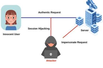 security-session-hijacking