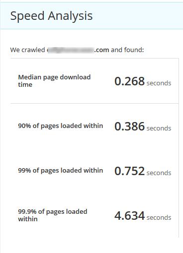 seo ranking factors site speed
